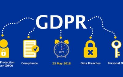 GDPR Email and Direct Mail Impact
